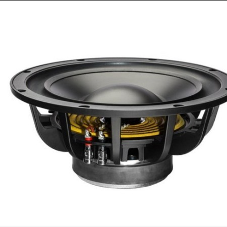 Car Audio – transmissionlinedesigns